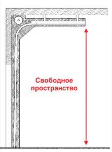 Евроокна - ворота Classic