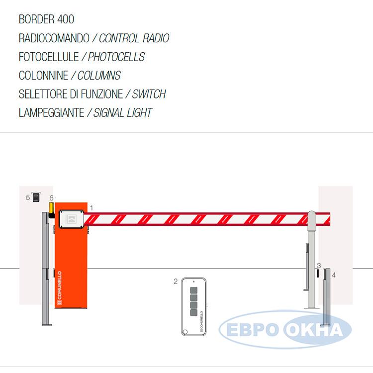 Евроокна - BORDER-400-4M-2