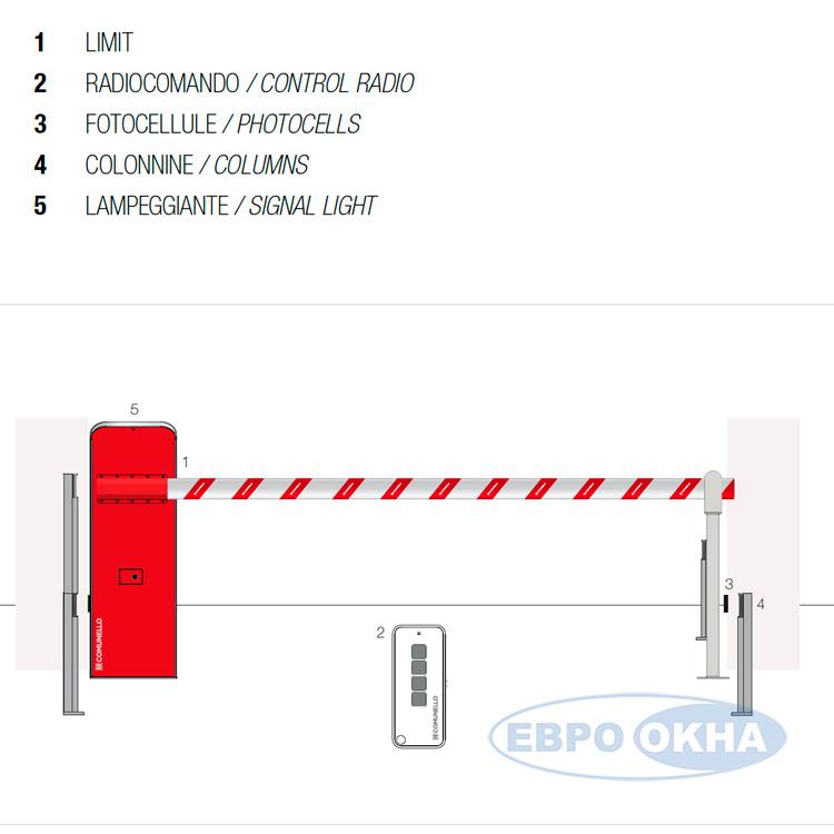 Евроокна - LIMIT-600-6M-2