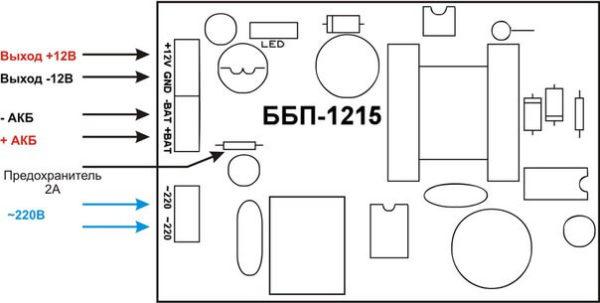 Евроокна - ББП-1215