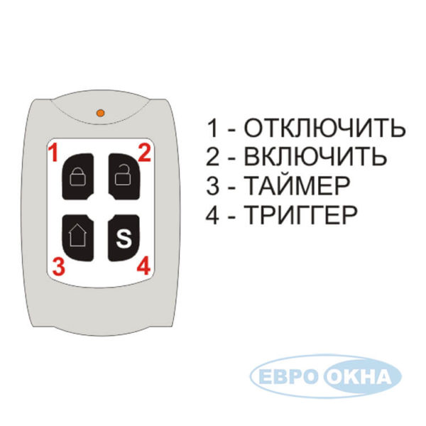 Евроокна - SOKOL-C10